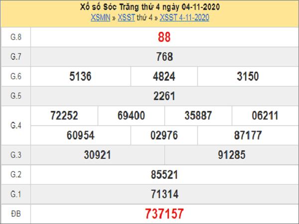 Tổng hợp dự đoán XSST ngày 11/11/2020- xổ số sóc trăng