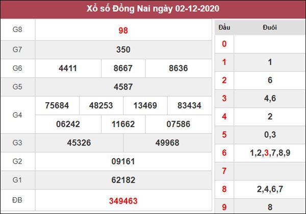 Dự đoán XSDNA 9/12/2020 chốt số đẹp giờ vàng Đồng Nai thứ 4