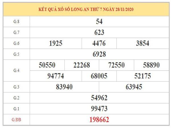 Dự đoán XSLA ngày 5/12/2020 dựa trên kết quả kì trước