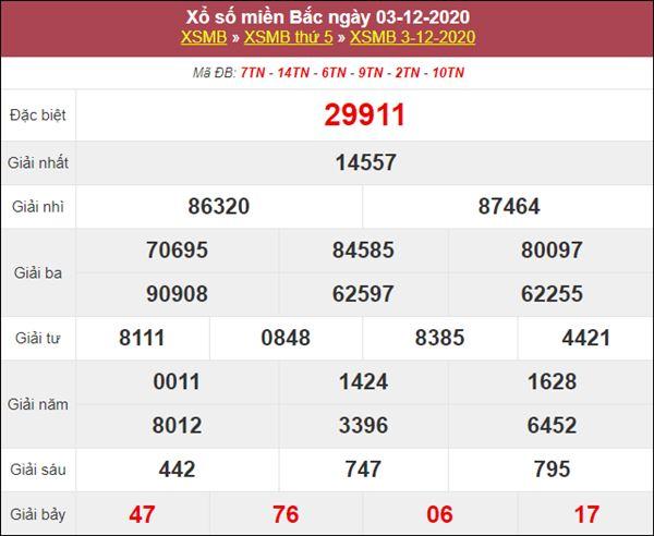Dự đoán XSMB ngày 4/12/2020 chốt cặp số đẹp miền Bắc trong ngày
