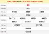 Tổng hợp phân tích XSNT ngày 04/12/2020- xổ số ninh thuận