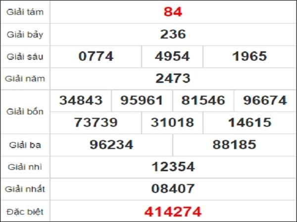 Dự đoán xổ số Đà Nẵng 20/1/2021