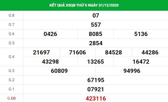 Soi cầu dự đoán XS Quảng Bình Vip ngày 07/01/2021