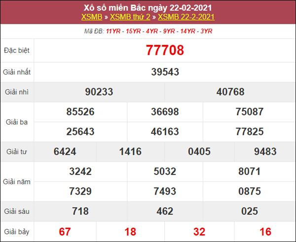 Dự đoán XSMB ngày 23/2/2021 chốt lô VIP miền Bắc thứ 3