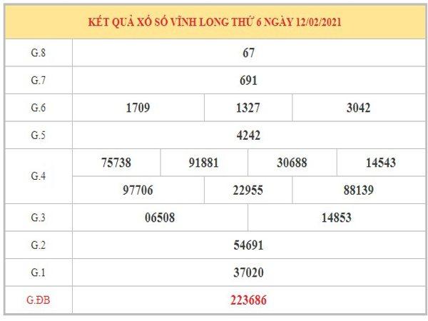 Dự đoán XSVL ngày 19/2/2021 dựa trên kết quả kỳ trước