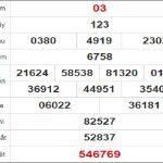 Quay thử kết quả xổ số Quảng Nam 23/2/2021