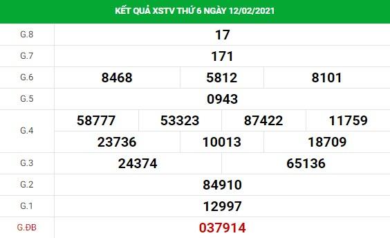 Dự đoán kết quả XS Trà Vinh Vip ngày 19/02/2021