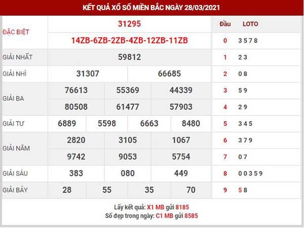Dự đoán XSMB ngày 29/3/2021 - Dự đoán KQXS Thủ Đô thứ 2