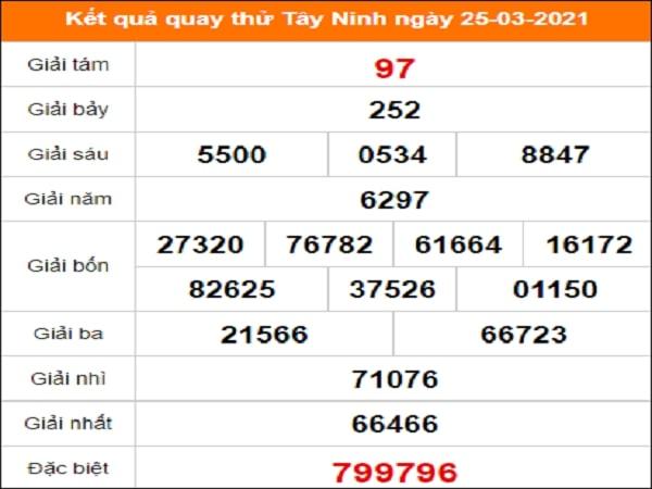 Quay thử kết quả xổ số tỉnh Tây Ninh 25/3/2021