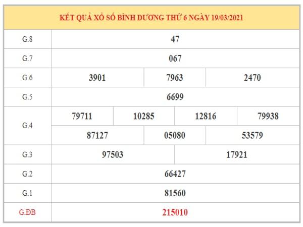 Dự đoán XSBD ngày 26/3/2021 dựa trên kết quả kì trước