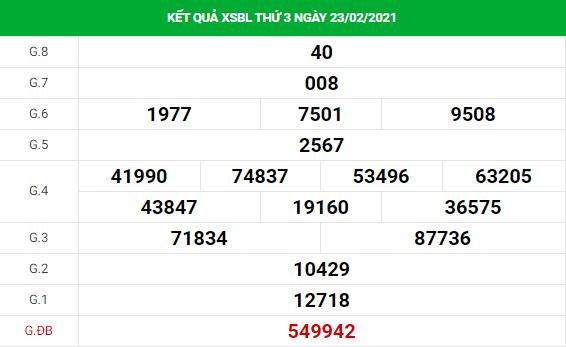 Dự đoán xổ số Bạc Liêu 2/3/2021 hôm nay thứ 3