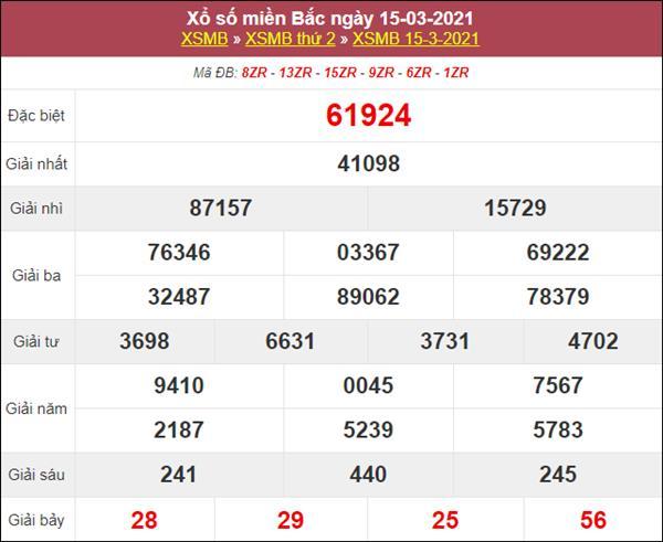 Dự đoán XSMB ngày 16/3/2021 chi tiết và chuẩn xác nhất