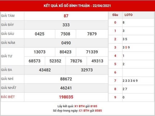 Dự đoán kết quả Xổ Số Bình Thuận thứ 5 ngày 29/4/2021