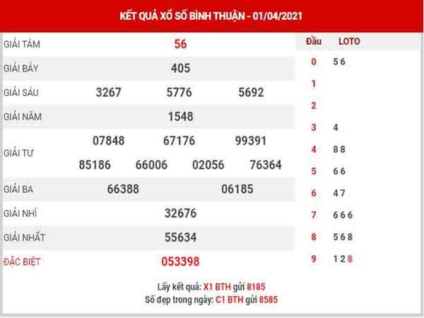 Dự đoán XSBTH ngày 8/4/2021 - Dự đoán đài xổ số Bình Thuận thứ 5