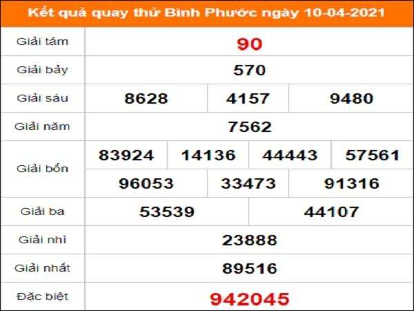 Quay thử kết quả xổ số tỉnh Bình Phước ngày 10/4/2021