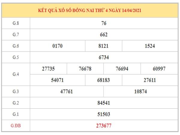 Dự đoán XSDN ngày 21/4/2021 dựa trên kết quả kì trước