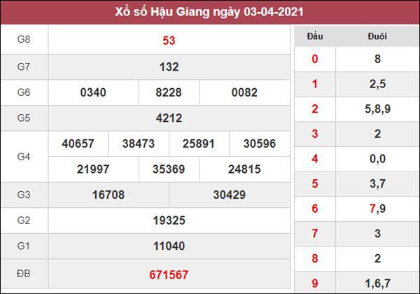 Dự đoán XSHG 10/4/2021 chốt đầu đuôi giải đặc biệt Hậu Giang
