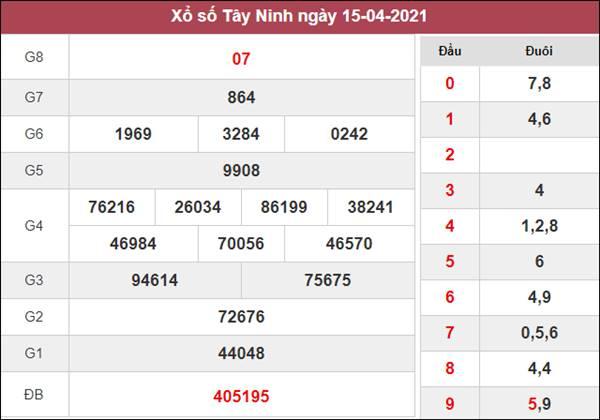 Dự đoán XSTN 22/4/2021 chốt cầu lô số đẹp Tây Ninh thứ 5