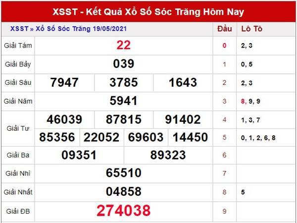 Dự đoán kết quả XSST thứ 4 ngày 26/5/2021