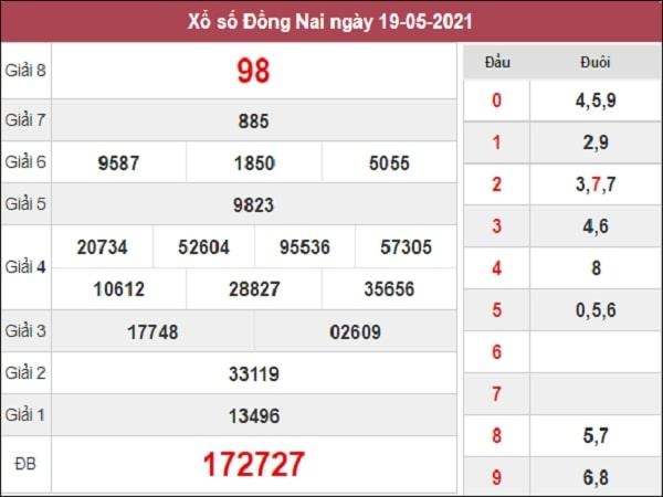 Dự đoán XSDN 26/05/2021
