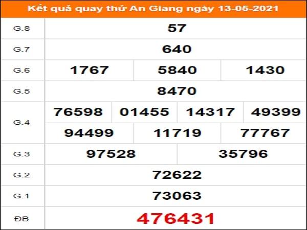 Quay thử kết quả xổ số tỉnh An Giang 13/5/2021
