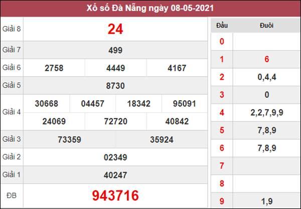 Dự đoán XSDNG 12/5/2021 chốt KQXS Đà Nẵng thứ 4