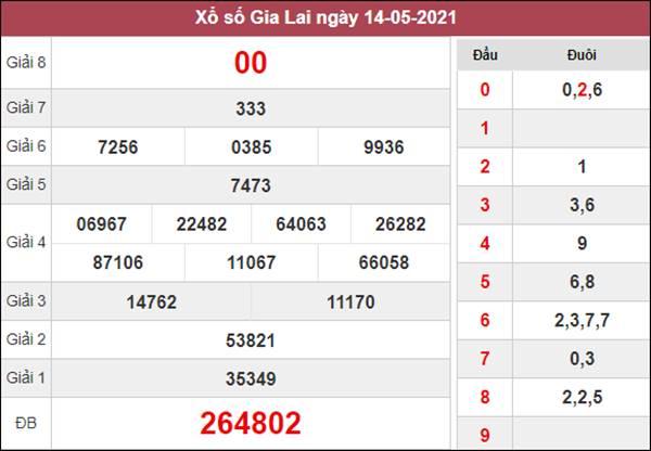Dự đoán XSGL 21/5/2021 chốt lô VIP Gia Lai hôm nay