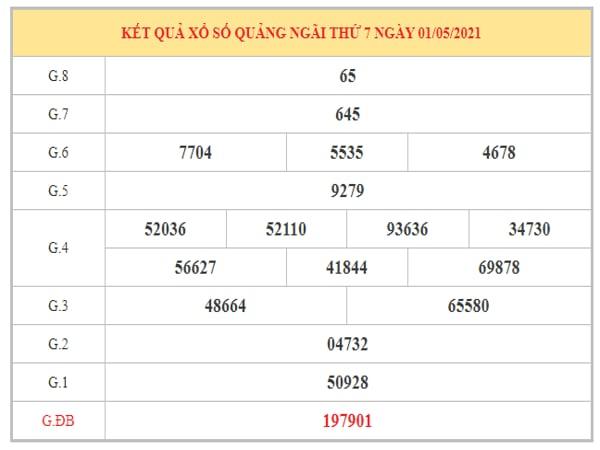 Dự đoán XSQNG ngày 8/5/2021 dựa trên kết quả kì trước