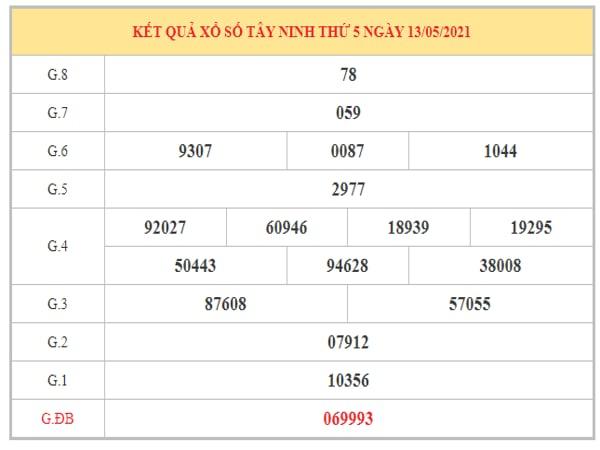 Dự đoán XSTN ngày 20/5/2021 dựa trên kết quả kì trước
