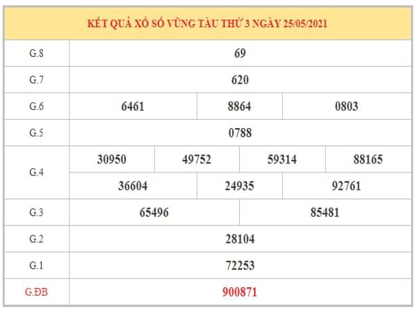 Dự đoán XSVT ngày 1/6/2021 dựa trên kết quả kì trước