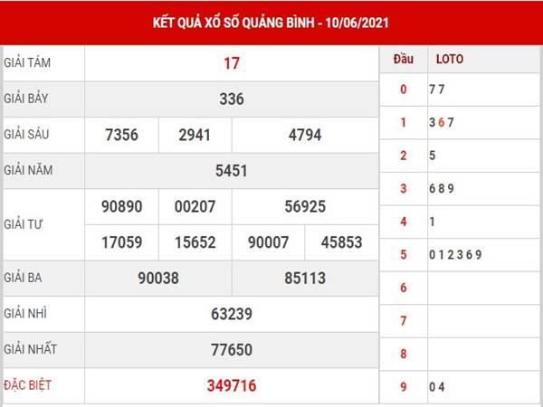 Dự đoán kết quả XS Quảng Bình thứ 5 ngày 17/6/2021