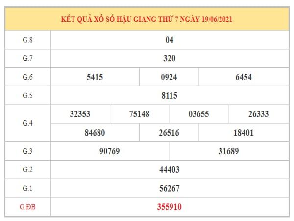 Dự đoán XSHG ngày 26/6/2021 dựa trên kết quả kì trước