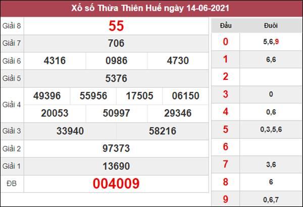 Dự đoán XSTTH 21/6/2021 chốt cầu lô VIP Huế thứ 2