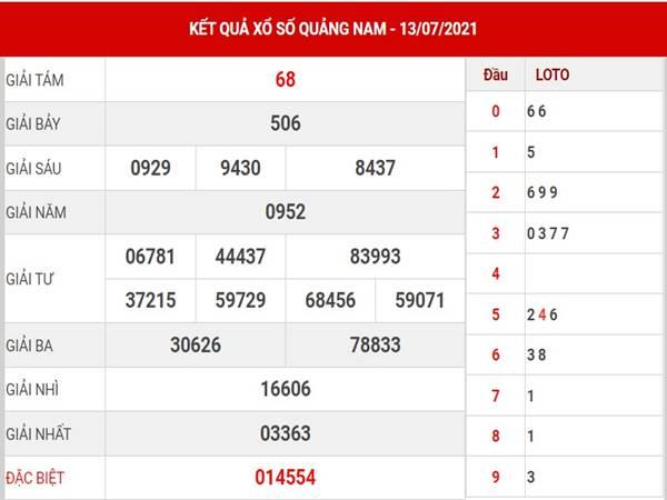 Dự đoán xổ số Quảng Nam thứ 3 ngày 20/7/2021