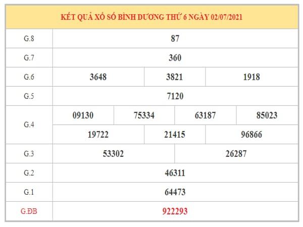 Dự đoán XSBD ngày 9/7/2021 dựa trên kết quả kì trước