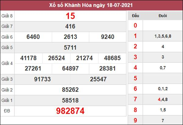 Dự đoán XSKH 21/7/2021 chốt lô số đẹp Khánh Hòa thứ 4