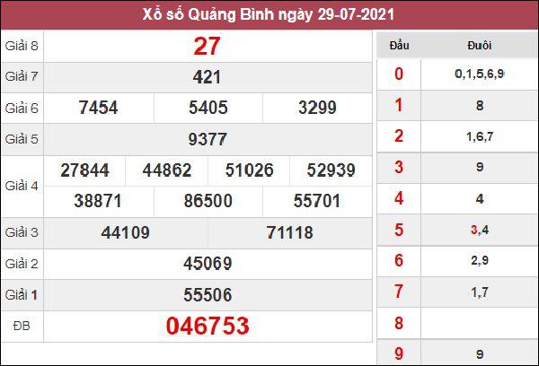 Dự đoán XSQB 5/8/2021 chốt KQXS Quảng Bình siêu chuẩn