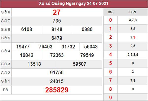 Dự đoán XSQNG 14/8/2021 chốt KQXS Quảng Ngãi siêu chuẩn