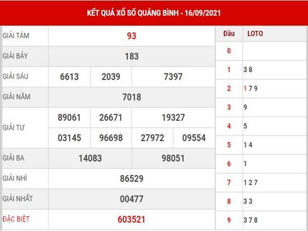 Dự đoán kết quả SX Quảng Bình thứ 5 ngày 23/9/2021