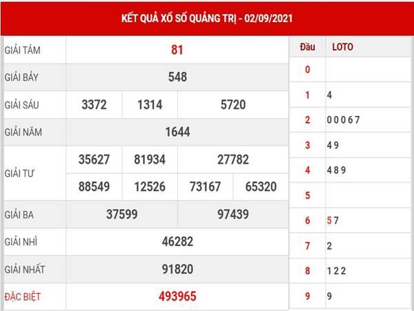 Dự đoán kết quả SX Quảng Trị thứ 5 ngày 9/9/2021
