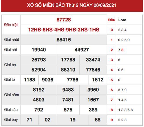 Dự đoán XSMB ngày 7/9/2021 chốt lô VIP đài Quảng Ninh