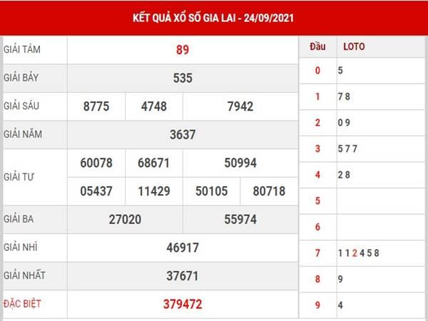 Dự đoán kết quả XSGL ngày 1/10/2021 thứ 6