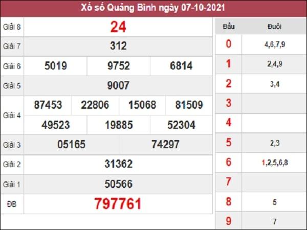 Dự đoán XSQB 14-10-2021